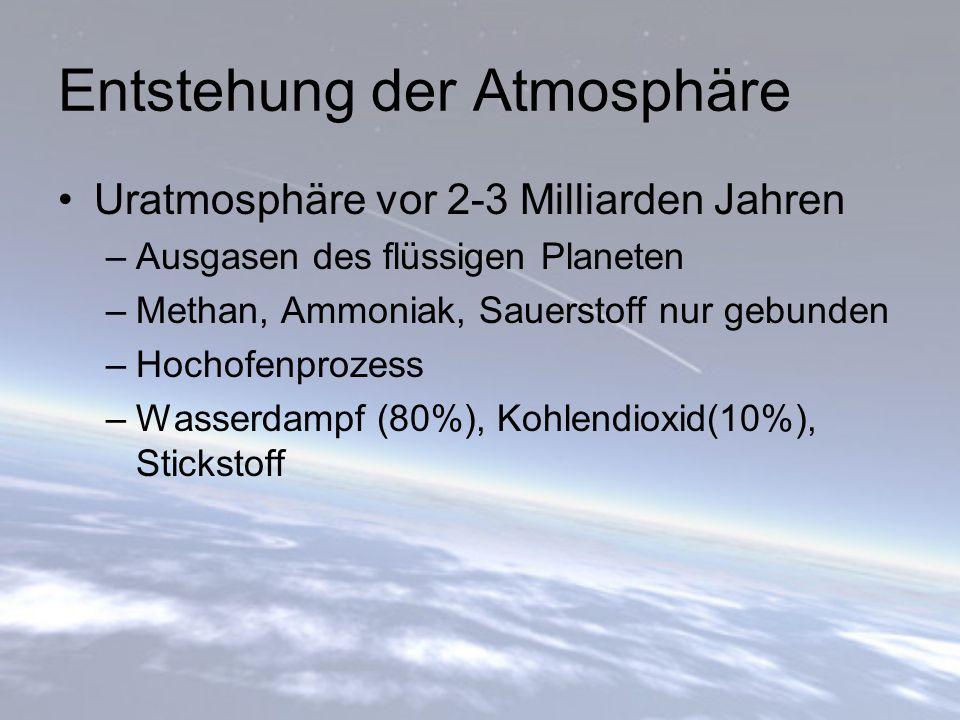 Entstehung der Atmosphäre Uratmosphäre vor 2-3 Milliarden Jahren –Ausgasen des flüssigen Planeten –Methan, Ammoniak, Sauerstoff nur gebunden –Hochofen