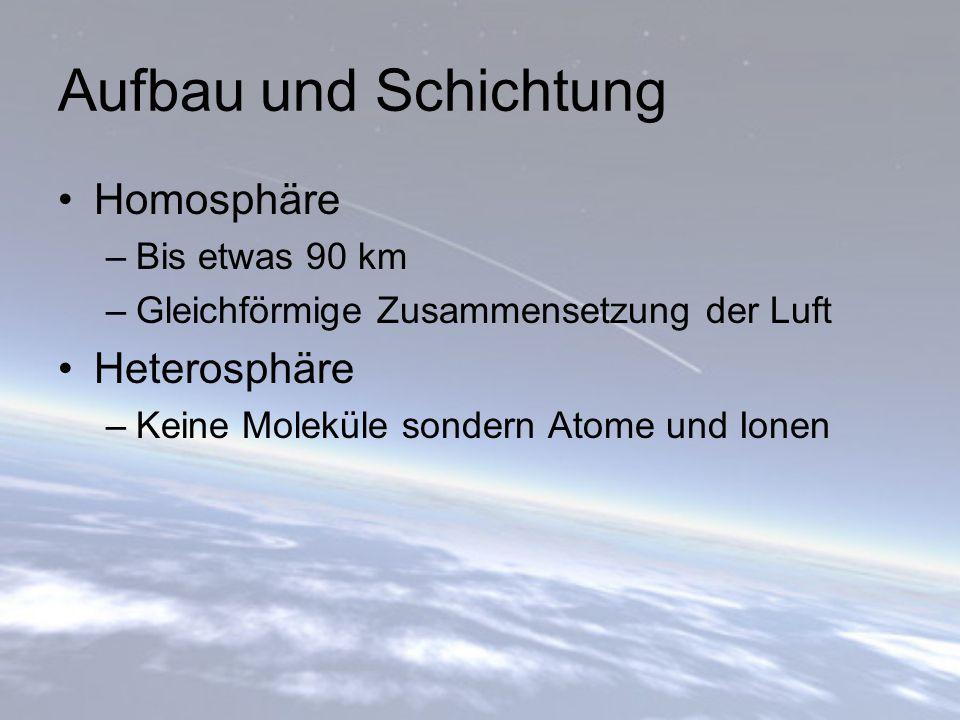 Aufbau und Schichtung Homosphäre –Bis etwas 90 km –Gleichförmige Zusammensetzung der Luft Heterosphäre –Keine Moleküle sondern Atome und Ionen