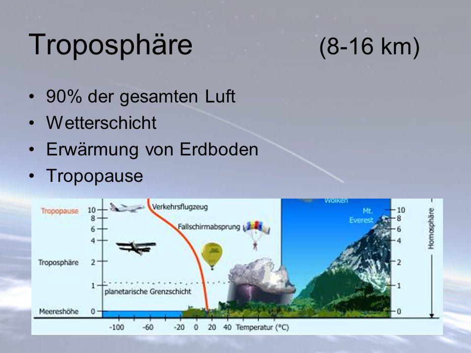 Troposphäre (8-16 km) 90% der gesamten Luft Wetterschicht Erwärmung von Erdboden Tropopause