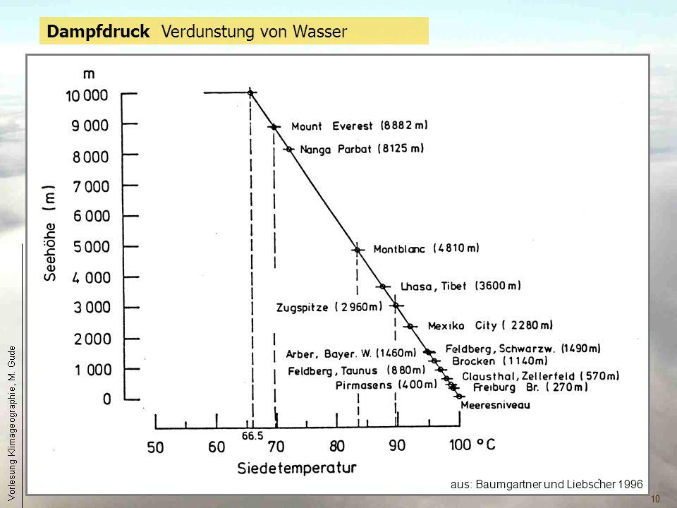 10 aus: Baumgartner und Liebscher 1996 Dampfdruck Verdunstung von Wasser