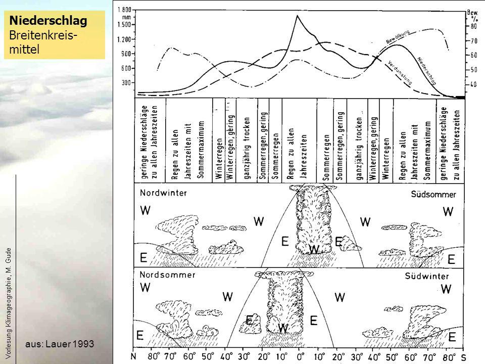24 Niederschlag Breitenkreis- mittel aus: Lauer 1993