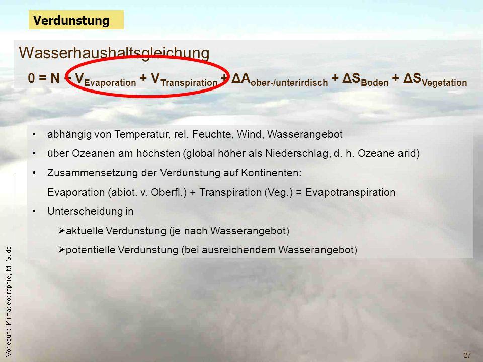 27 Verdunstung Wasserhaushaltsgleichung 0 = N + V Evaporation + V Transpiration + ΔA ober-/unterirdisch + ΔS Boden + ΔS Vegetation abhängig von Temper
