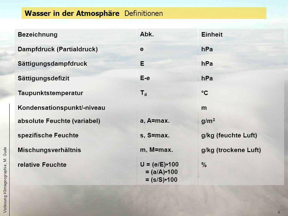 4 Wasser in der Atmosphäre Definitionen Einheit Abk. Bezeichnung % U = (e/E)100 = (a/A)100 = (s/S)100 relative Feuchte g/kg (trockene Luft) m, M=max.