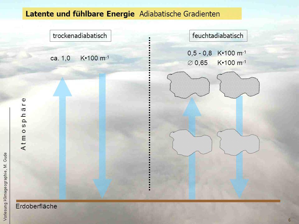6 trockenadiabatisch Latente und fühlbare Energie Adiabatische Gradienten Erdoberfläche A t m o s p h ä r e feuchtadiabatisch 0,5 - 0,8 K100 m -1  0,