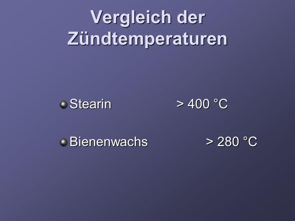 Vergleich der Zündtemperaturen Stearin> 400 °C Bienenwachs> 280 °C