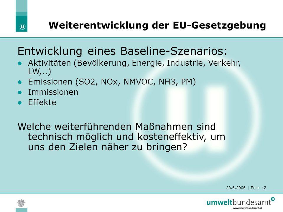 23.6.2006 | Folie 12 Weiterentwicklung der EU-Gesetzgebung Entwicklung eines Baseline-Szenarios: Aktivitäten (Bevölkerung, Energie, Industrie, Verkehr