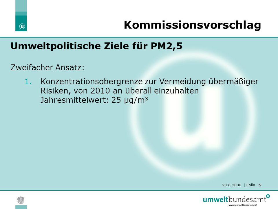 23.6.2006 | Folie 19 Kommissionsvorschlag Umweltpolitische Ziele für PM2,5 Zweifacher Ansatz: 1.Konzentrationsobergrenze zur Vermeidung übermäßiger Ri
