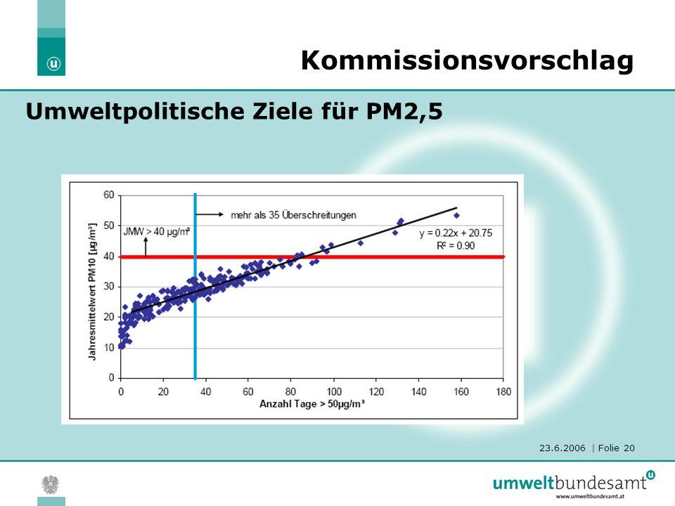 23.6.2006 | Folie 20 Kommissionsvorschlag Umweltpolitische Ziele für PM2,5
