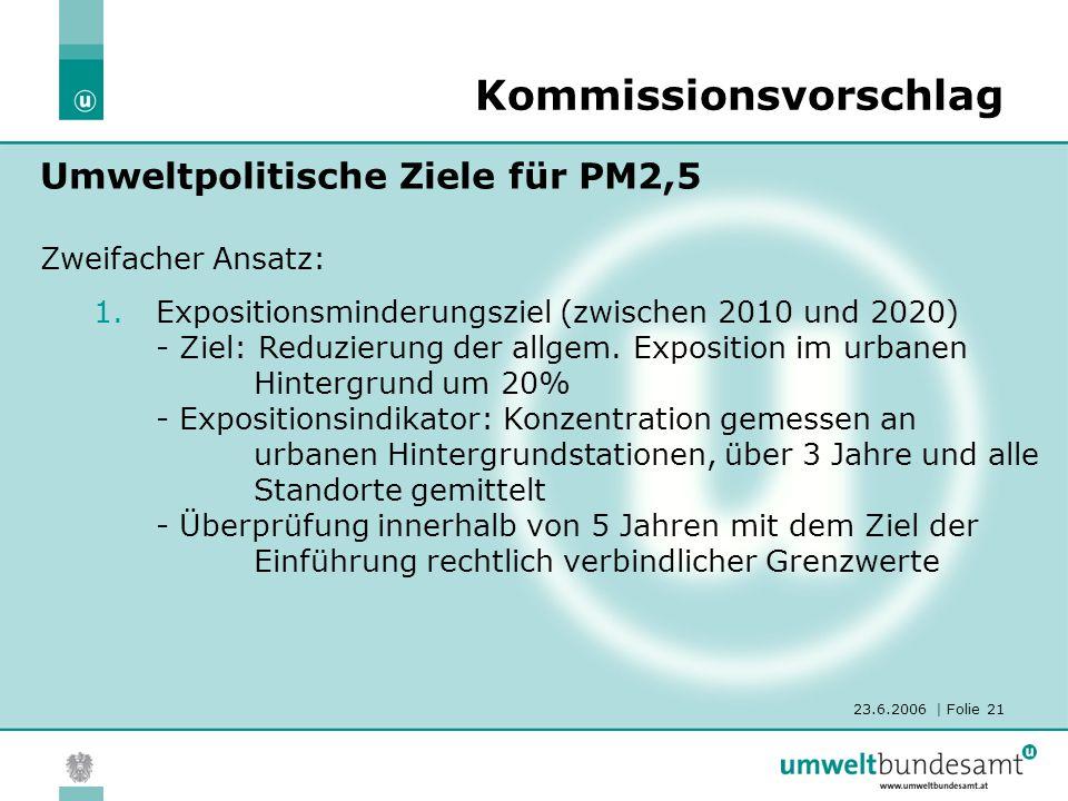 23.6.2006 | Folie 21 Kommissionsvorschlag Umweltpolitische Ziele für PM2,5 Zweifacher Ansatz: 1.Expositionsminderungsziel (zwischen 2010 und 2020) - Z