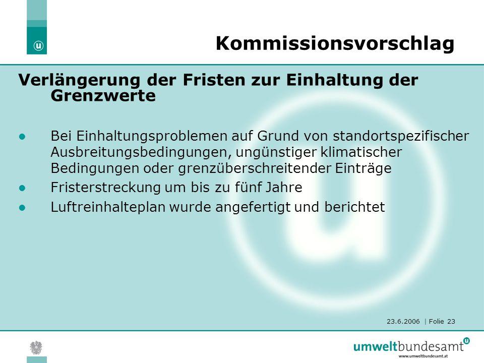 23.6.2006 | Folie 23 Kommissionsvorschlag Verlängerung der Fristen zur Einhaltung der Grenzwerte Bei Einhaltungsproblemen auf Grund von standortspezif