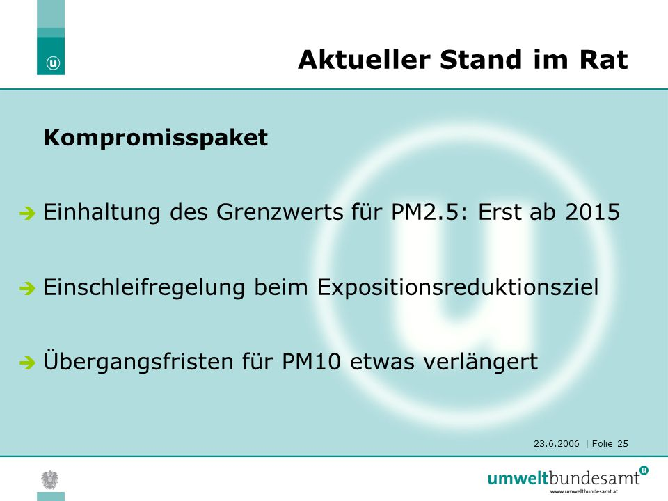 23.6.2006 | Folie 25 Aktueller Stand im Rat Kompromisspaket è Einhaltung des Grenzwerts für PM2.5: Erst ab 2015 è Einschleifregelung beim Expositionsr