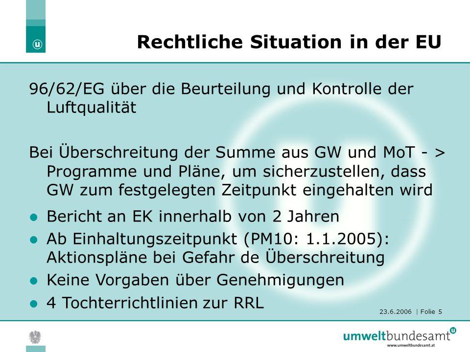 23.6.2006 | Folie 5 96/62/EG über die Beurteilung und Kontrolle der Luftqualität Bei Überschreitung der Summe aus GW und MoT - > Programme und Pläne,