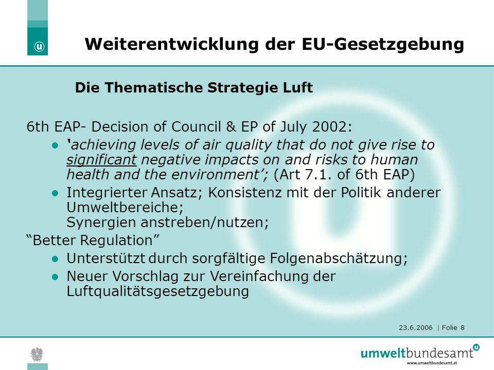 23.6.2006 | Folie 8 Die Thematische Strategie Luft Weiterentwicklung der EU-Gesetzgebung 6th EAP- Decision of Council & EP of July 2002: 'achieving le