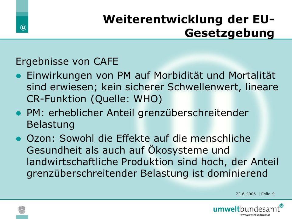 23.6.2006 | Folie 9 Ergebnisse von CAFE Einwirkungen von PM auf Morbidität und Mortalität sind erwiesen; kein sicherer Schwellenwert, lineare CR-Funkt