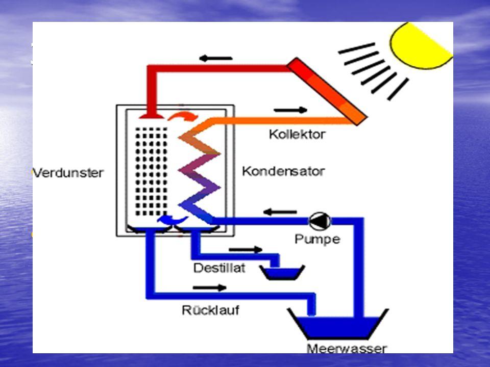 2. Künstliche Grundwasserversorgung Diese Wassergewinnungsart wird im Ruhrgebiet verwendet Diese Wassergewinnungsart wird im Ruhrgebiet verwendet Wass