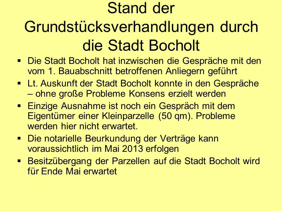 Stand der Grundstücksverhandlungen durch die Stadt Bocholt  Die Stadt Bocholt hat inzwischen die Gespräche mit den vom 1.