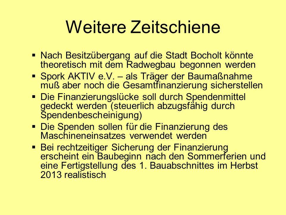 Weitere Zeitschiene  Nach Besitzübergang auf die Stadt Bocholt könnte theoretisch mit dem Radwegbau begonnen werden  Spork AKTIV e.V.