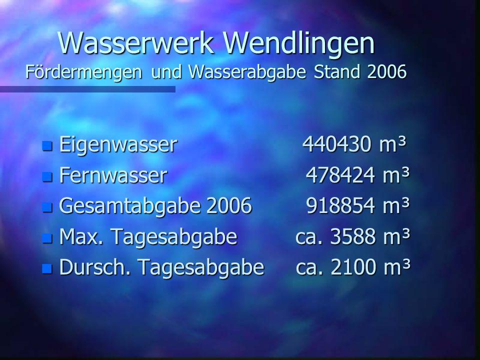 Wasserwerk Wendlingen Fördermengen und Wasserabgabe Stand 2006 n Eigenwasser n Eigenwasser 440430 m³ n Fernwasser n Fernwasser 478424 m³ n Gesamtabgabe n Gesamtabgabe 2006 918854 m³ n Max.
