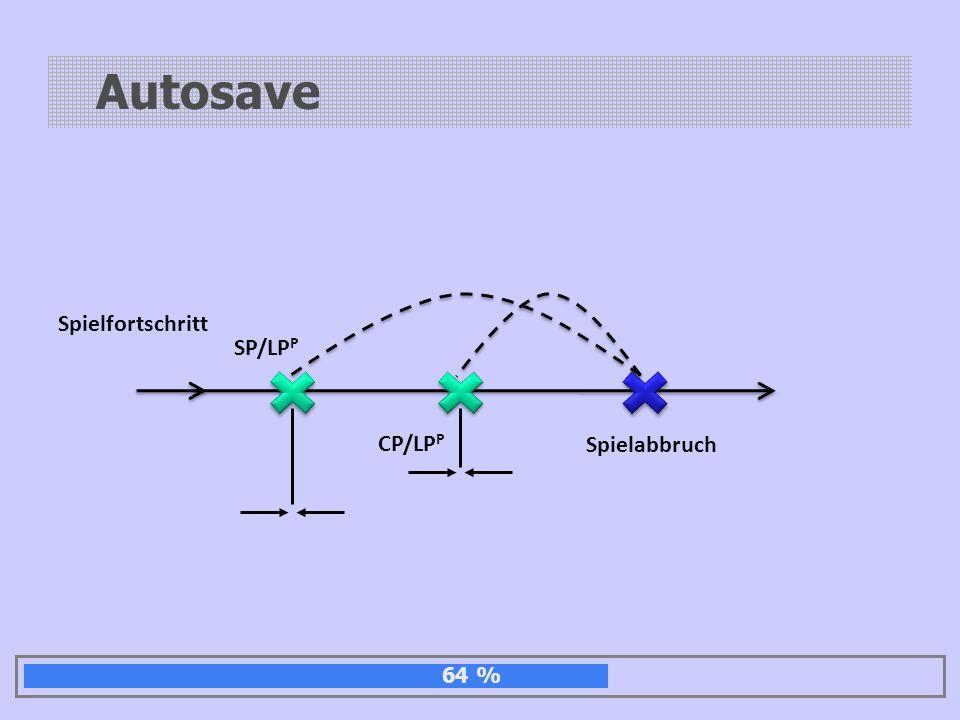Autosave Spielfortschritt SP/LP P Spielabbruch CP/LP P 64 %