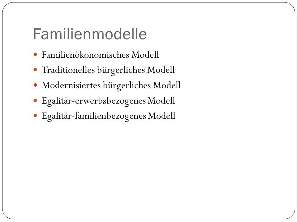Familienmodelle Familienökonomisches Modell Traditionelles bürgerliches Modell Modernisiertes bürgerliches Modell Egalitär-erwerbsbezogenes Modell Egalitär-familienbezogenes Modell