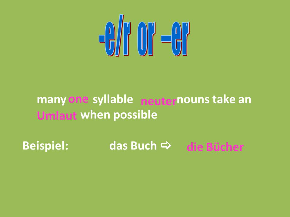 many syllable nouns take an when possible Beispiel:das Buch  one neuter Umlaut die Bücher