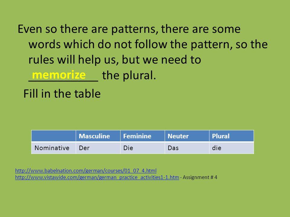 Auf der Tafel: Schreibe ein singular Nomen (noun) next to its plural form.