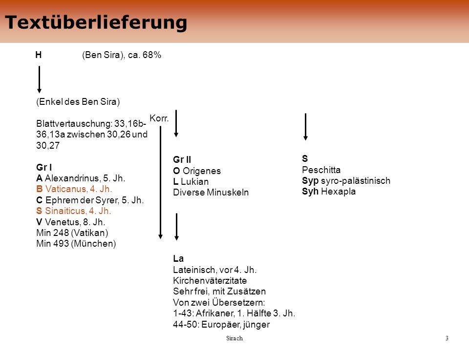 Sirach3 Textüberlieferung H(Ben Sira), ca. 68% (Enkel des Ben Sira) Blattvertauschung: 33,16b- 36,13a zwischen 30,26 und 30,27 Gr I A Alexandrinus, 5.
