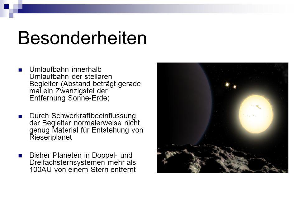 Besonderheiten Umlaufbahn innerhalb Umlaufbahn der stellaren Begleiter (Abstand beträgt gerade mal ein Zwanzigstel der Entfernung Sonne-Erde) Durch Schwerkraftbeeinflussung der Begleiter normalerweise nicht genug Material für Entstehung von Riesenplanet Bisher Planeten in Doppel- und Dreifachsternsystemen mehr als 100AU von einem Stern entfernt