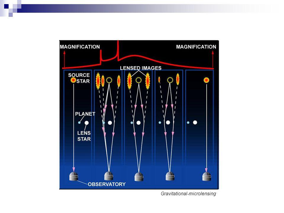 Gravitational-microlensing