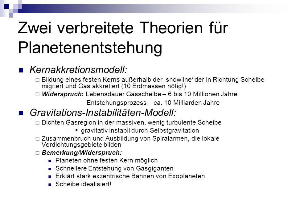 Zwei verbreitete Theorien für Planetenentstehung Kernakkretionsmodell:  Bildung eines festen Kerns außerhalb der 'snowline' der in Richtung Scheibe migriert und Gas akkretiert (10 Erdmassen nötig!)  Widerspruch: Lebensdauer Gasscheibe – 6 bis 10 Millionen Jahre Entstehungsprozess – ca.