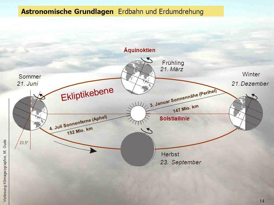 14 Astronomische Grundlagen Erdbahn und Erdumdrehung