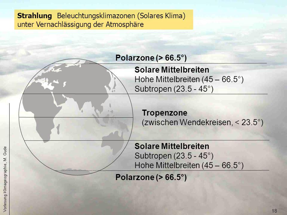 18 Strahlung Beleuchtungsklimazonen (Solares Klima) unter Vernachlässigung der Atmosphäre