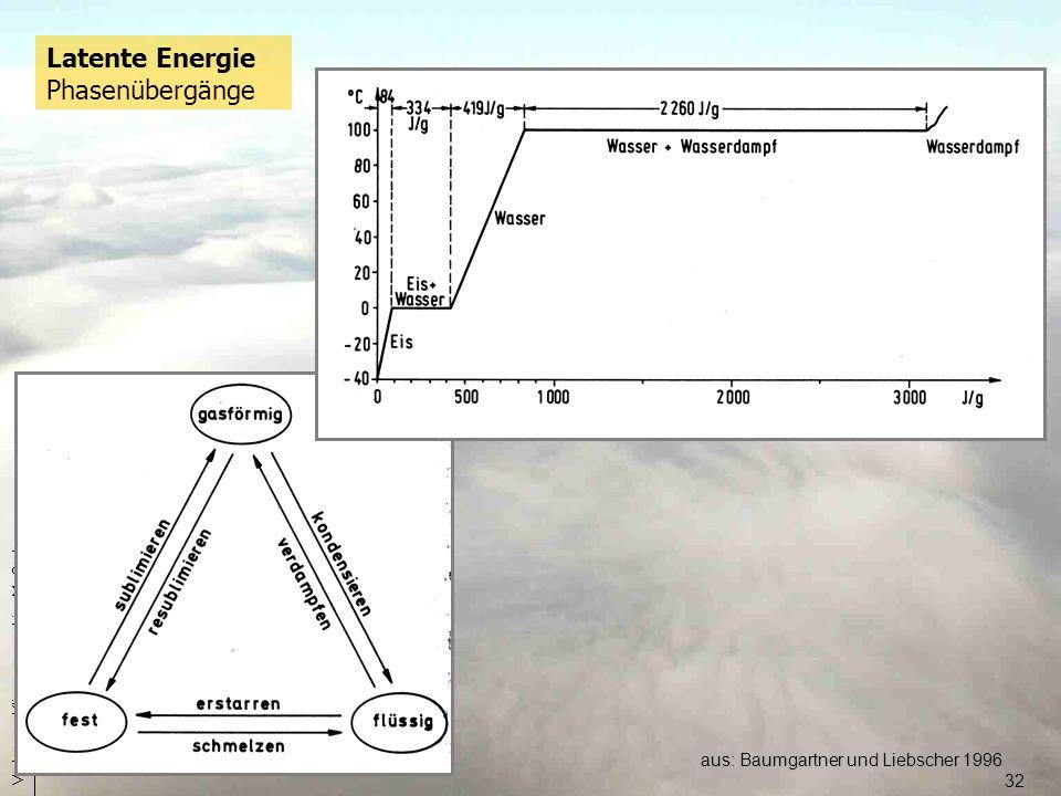 32 Latente Energie Phasenübergänge aus: Baumgartner und Liebscher 1996