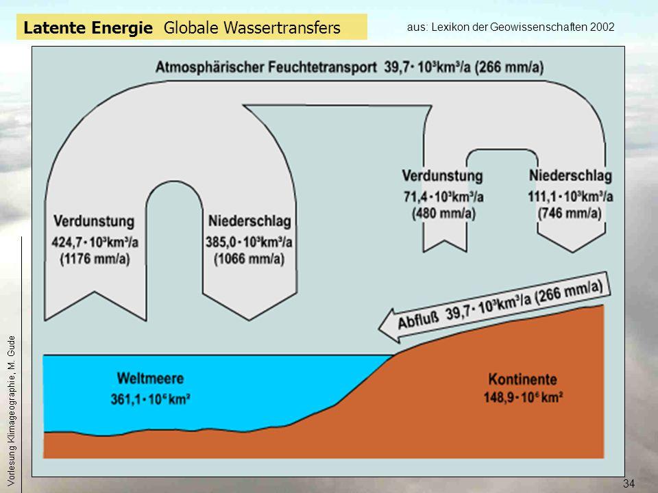34 Latente Energie Globale Wassertransfers aus: Lexikon der Geowissenschaften 2002