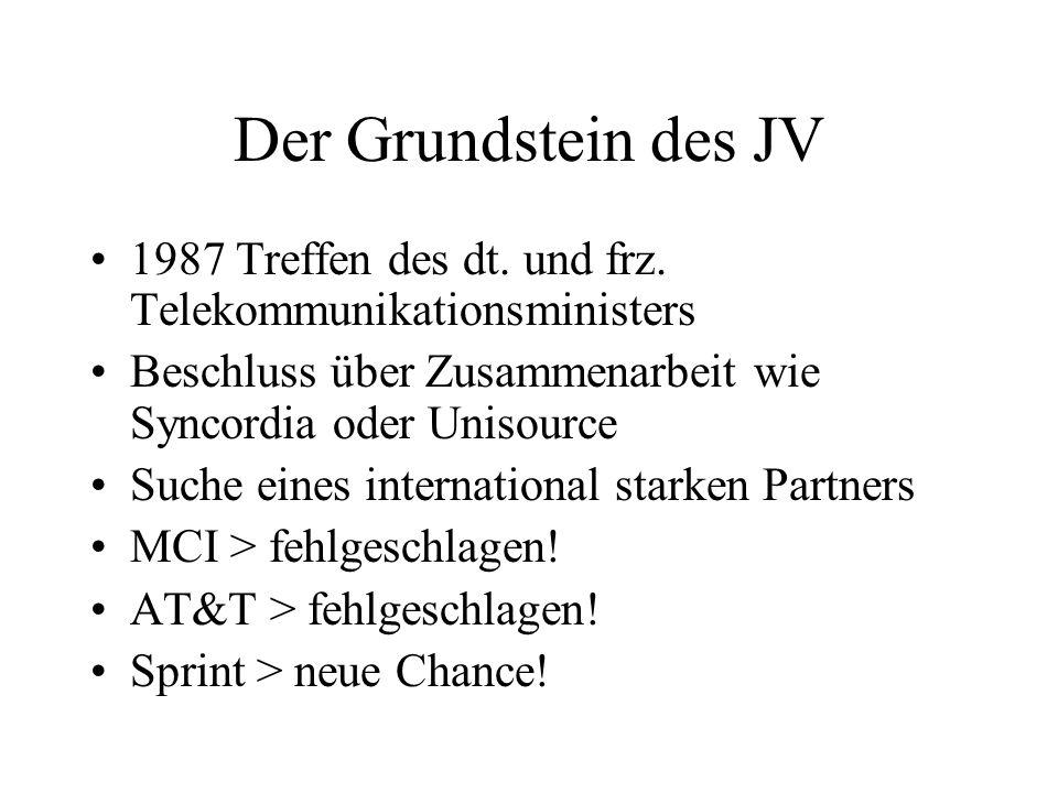 Der Grundstein des JV 1987 Treffen des dt. und frz. Telekommunikationsministers Beschluss über Zusammenarbeit wie Syncordia oder Unisource Suche eines