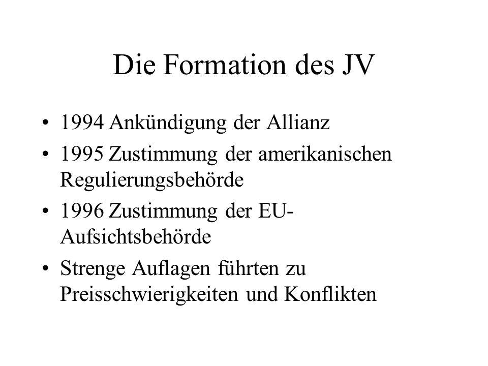 Die Formation des JV 1994 Ankündigung der Allianz 1995 Zustimmung der amerikanischen Regulierungsbehörde 1996 Zustimmung der EU- Aufsichtsbehörde Stre