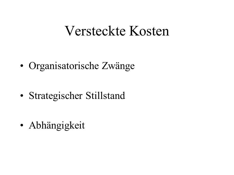 Versteckte Kosten Organisatorische Zwänge Strategischer Stillstand Abhängigkeit