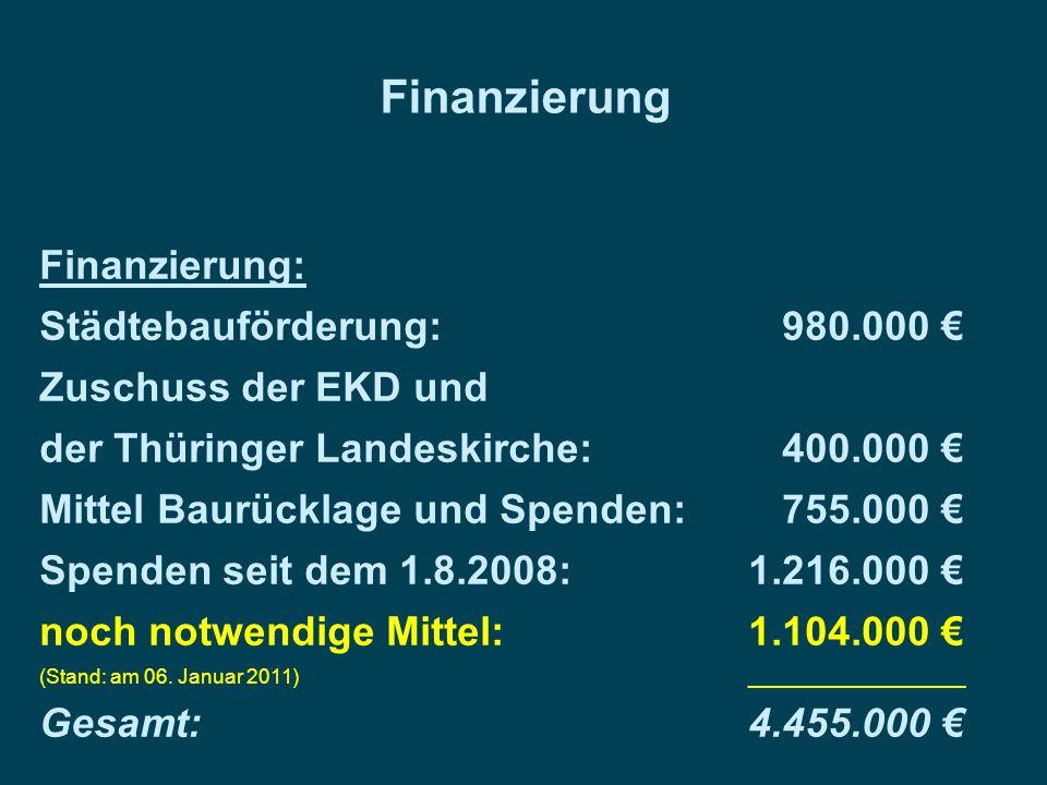 Finanzierung Finanzierung: Städtebauförderung: 980.000 € Zuschuss der EKD und der Thüringer Landeskirche: 400.000 € Mittel Baurücklage und Spenden: 755.000 € Spenden seit dem 1.8.2008: 1.216.000 € noch notwendige Mittel: 1.104.000 € (Stand: am 06.