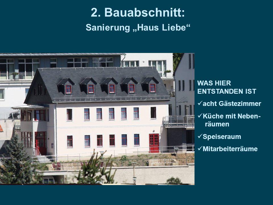 """2. Bauabschnitt: Sanierung """"Haus Liebe"""" WAS HIER ENTSTANDEN IST acht Gästezimmer Küche mit Neben- räumen Speiseraum Mitarbeiterräume"""