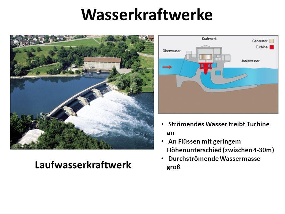 Wasserkraftwerke Laufwasserkraftwerk Strömendes Wasser treibt Turbine an An Flüssen mit geringem Höhenunterschied (zwischen 4-30m) Durchströmende Wass
