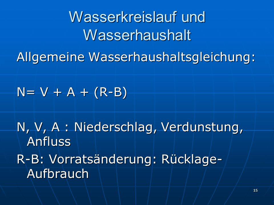15 Wasserkreislauf und Wasserhaushalt Allgemeine Wasserhaushaltsgleichung: N= V + A + (R-B) N, V, A : Niederschlag, Verdunstung, Anfluss R-B: Vorratsä