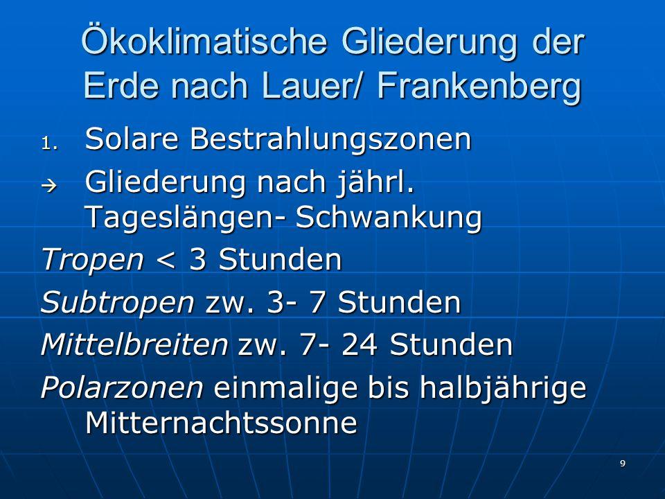 9 Ökoklimatische Gliederung der Erde nach Lauer/ Frankenberg 1. Solare Bestrahlungszonen  Gliederung nach jährl. Tageslängen- Schwankung Tropen < 3 S