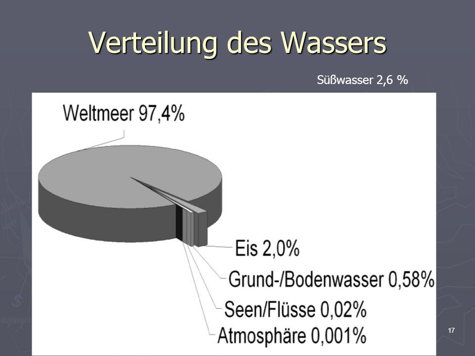 17 Verteilung des Wassers Süßwasser 2,6 %