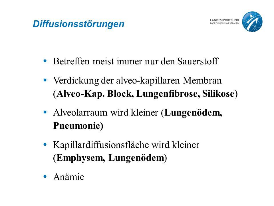 Diffusionsstörungen  Betreffen meist immer nur den Sauerstoff  Verdickung der alveo-kapillaren Membran (Alveo-Kap. Block, Lungenfibrose, Silikose) 