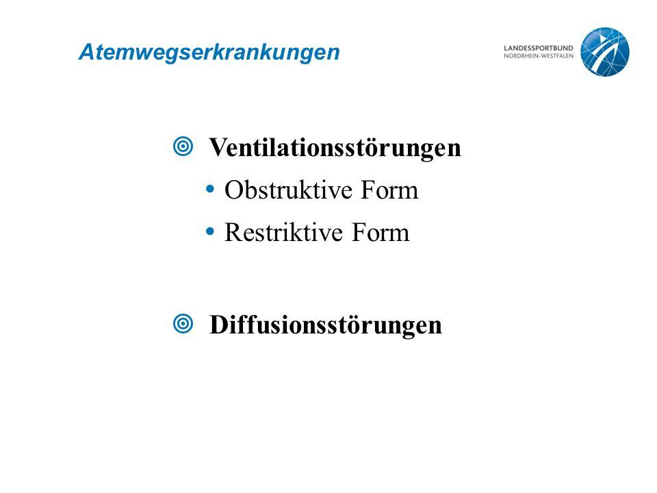 Obstruktive Ventilationsstörungen  Asthma bronchiale, Bronchitis  Erhöhung des Atemwiderstandes durch Einengung -Vermehrtes, eingedicktes Spuktum -Schleimhautschwellung -Bronchospasmus (Histamine, Allergene) -Atemnot, Zyanose  Anstieg des intrathorakales Gasvolumens