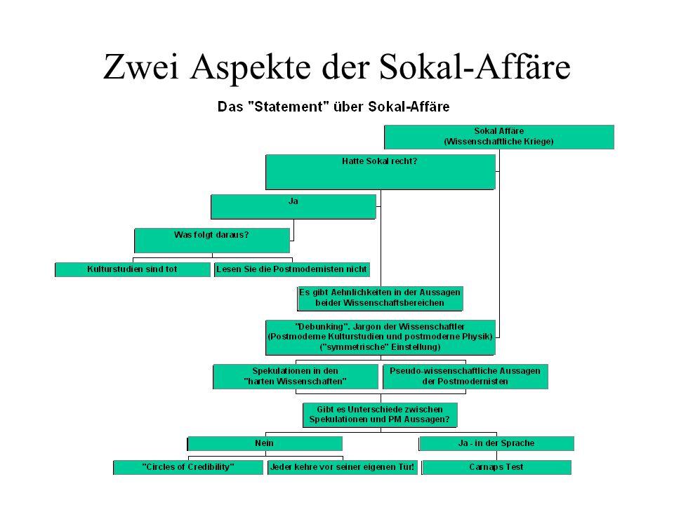 Zwei Aspekte der Sokal-Affäre