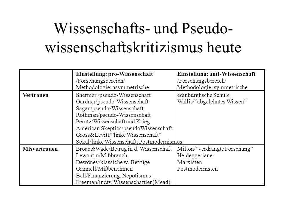 Wissenschafts- und Pseudo- wissenschaftskritizismus heute Einstellung: pro-Wissenschaft /Forschungsbereich/ Methodologie: asymmetrische Einstellung: a