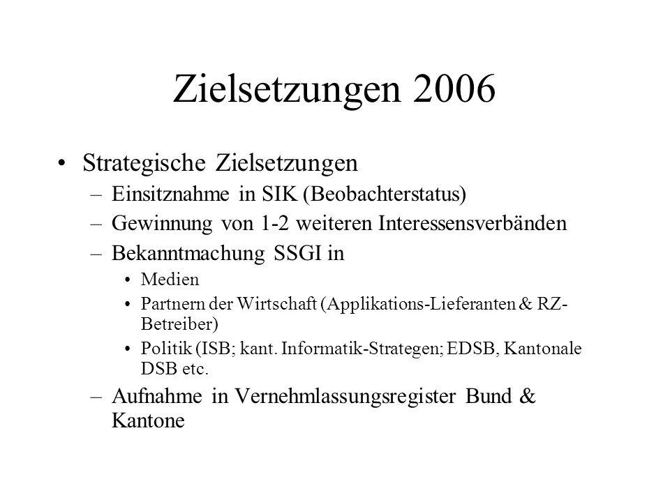 Zielsetzungen 2006 Strategische Zielsetzungen –Einsitznahme in SIK (Beobachterstatus) –Gewinnung von 1-2 weiteren Interessensverbänden –Bekanntmachung SSGI in Medien Partnern der Wirtschaft (Applikations-Lieferanten & RZ- Betreiber) Politik (ISB; kant.