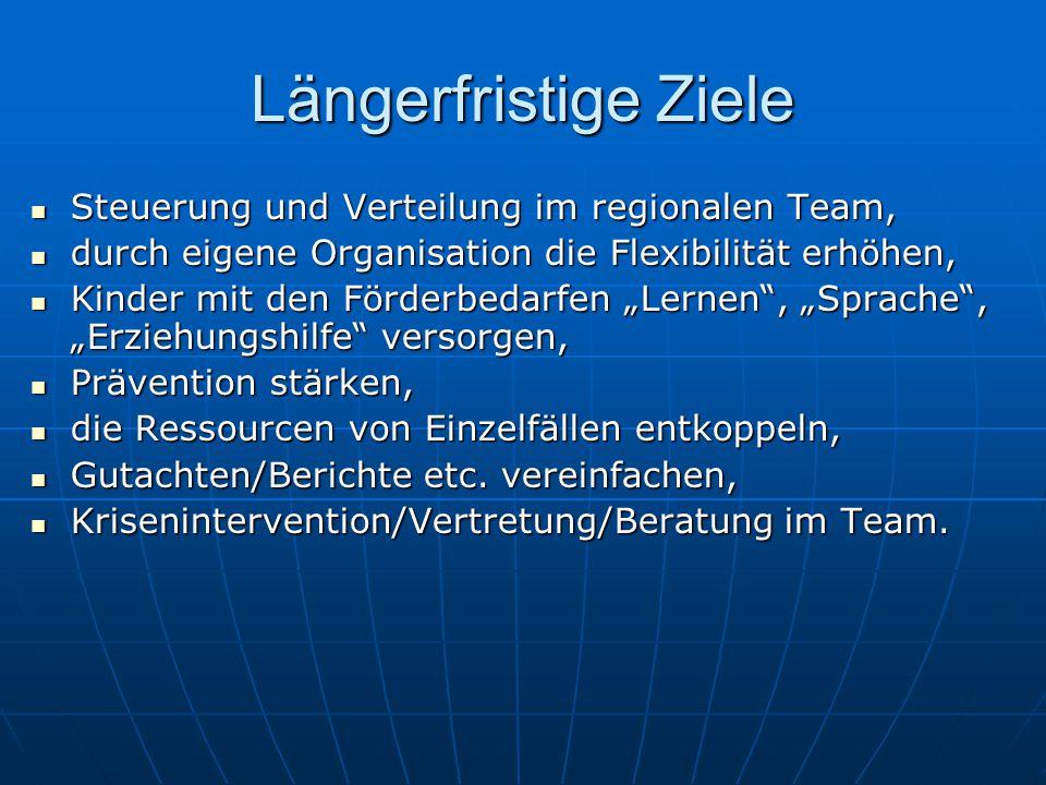 Längerfristige Ziele Steuerung und Verteilung im regionalen Team, Steuerung und Verteilung im regionalen Team, durch eigene Organisation die Flexibili