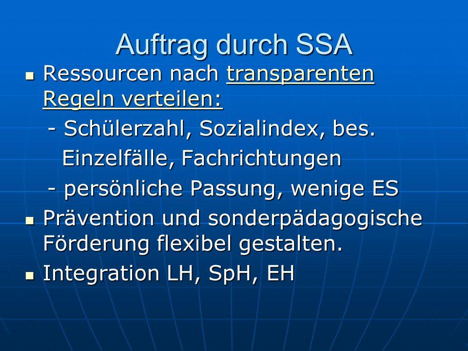 Auftrag durch SSA Ressourcen nach transparenten Regeln verteilen: Ressourcen nach transparenten Regeln verteilen:transparenten Regeln verteilen:transp
